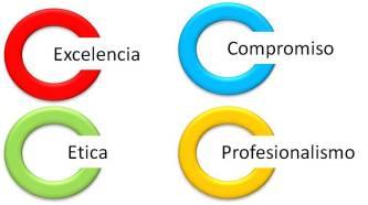 valores-colores